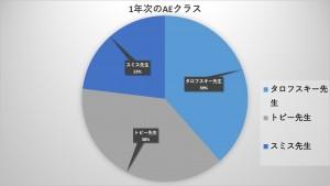 %e8%8b%b1%e8%aa%9e%ef%bc%92
